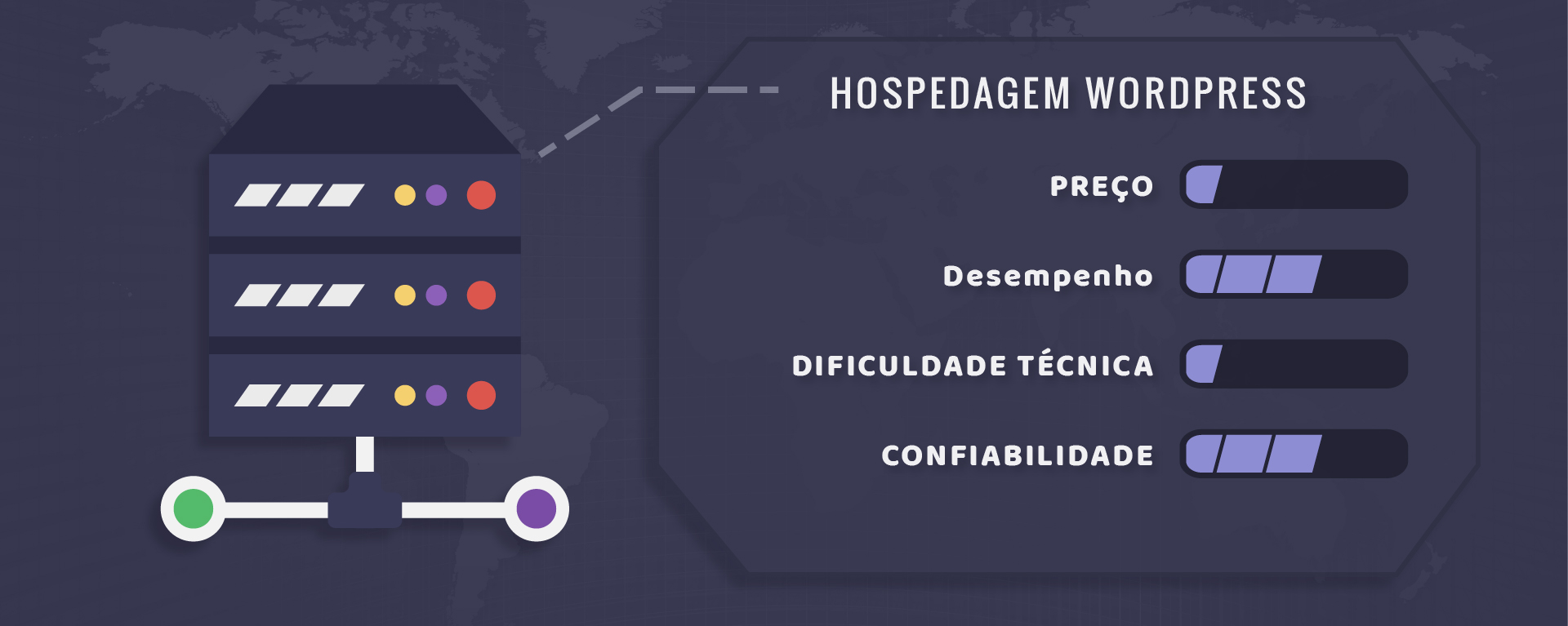 hospedagem de site wordpress