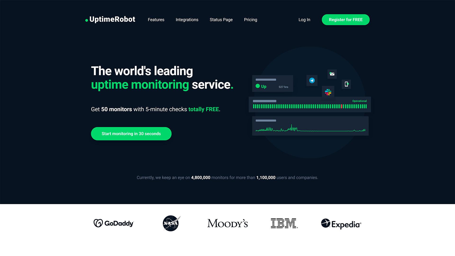 Monitor de Uptime UptimeRobot